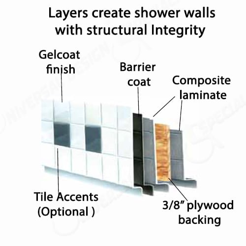 Best Bath Shower Wall